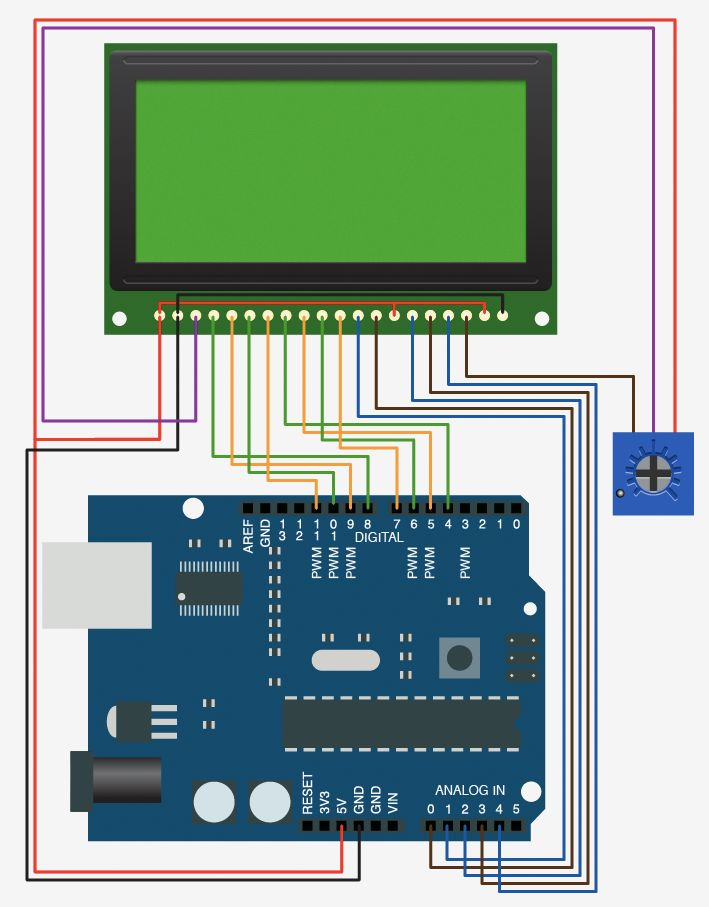 bildr » Quickly: KS0108B Graphic LCD 128×64 + Arduino
