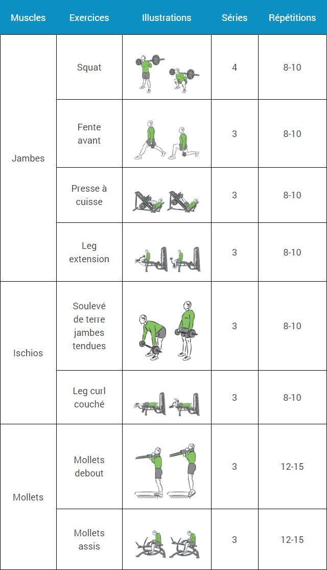 Assez Les 25 meilleures idées de la catégorie Musculation fessier homme  KS24