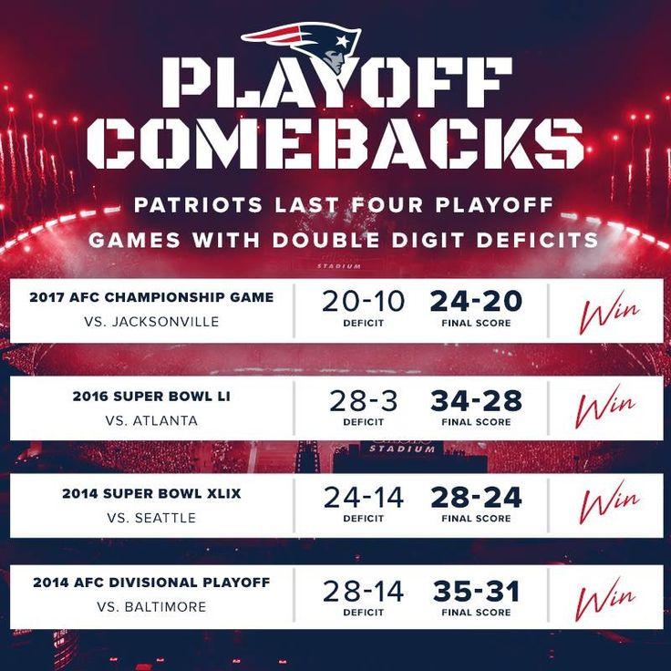 Call It A Comeback Jaxvsne Afcchamps Notdone Sblii Patriots New England Patriots Patriots Afc Championship