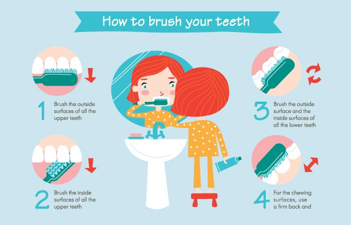 Some #DentalTips from Springvale Dental Clinic Dentists
