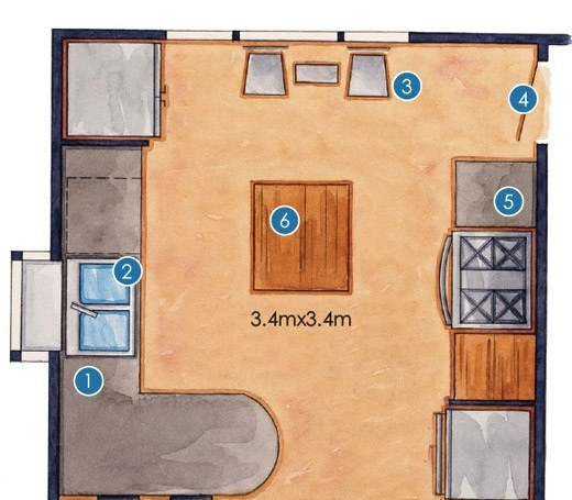 27 best images about kitchen layouts on Pinterest