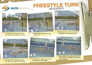 Freestyle Turn Sequence Poster $11