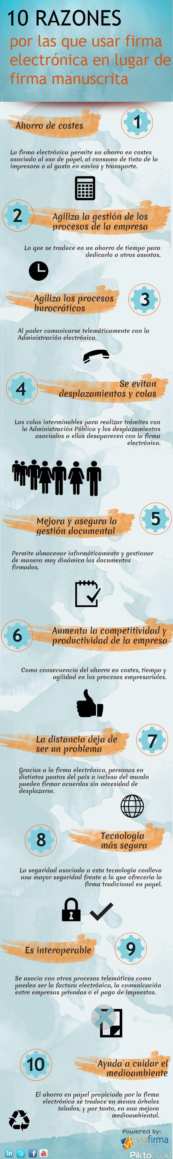 10 razones para usar la firma electrónica en vez de la manuscrita #infografia