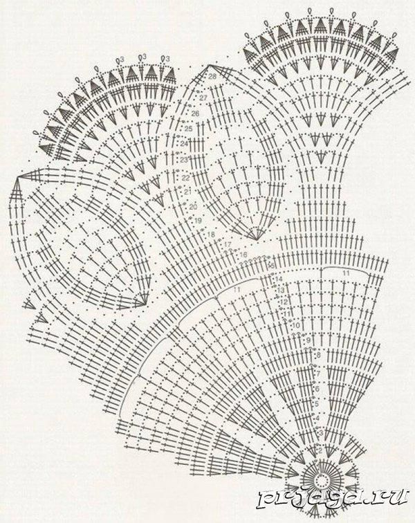 1799 Best Crochet Images