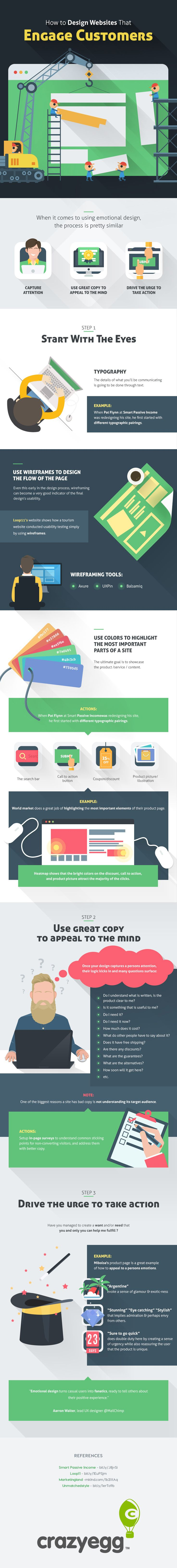 Infographic: How to Design Websites That Engage Customers