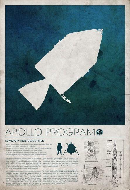 Apollo Program (info) | posters by Justin Van Genderen for the Apollo, Gemini, and Mercury space programs