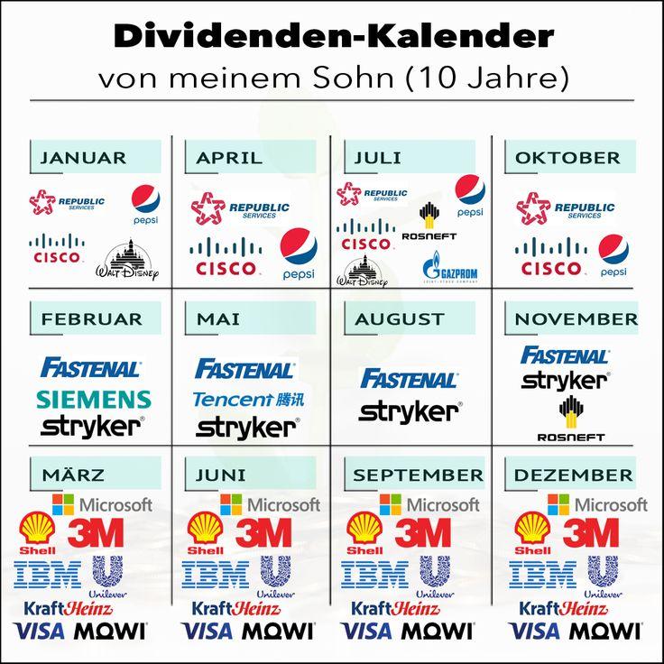 wer bekommt dividende
