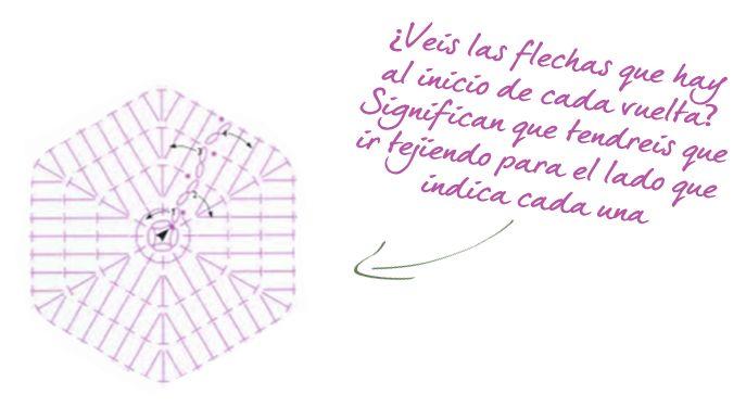 SusiMiu   Tutorial de Alfombra de Ganchillo XXL de muestras hexagonal