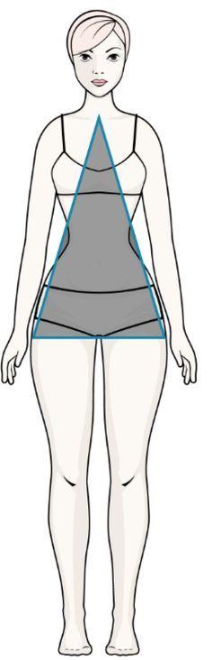 Vous souhaitez vraiment perdre du poids ou vous muscler de la meilleure des manières ?  Apprenez à adapter vos exercices de sport en fonction de votre morphologie, efficacité garantie !