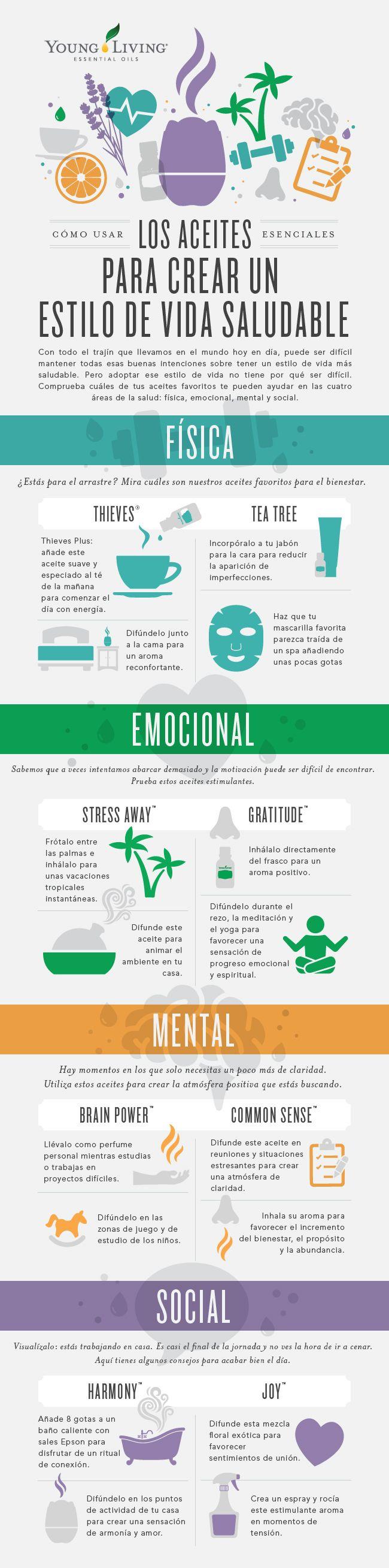 Infografía de aceites esenciales para mental, físico, emocional y …   – Essential oils