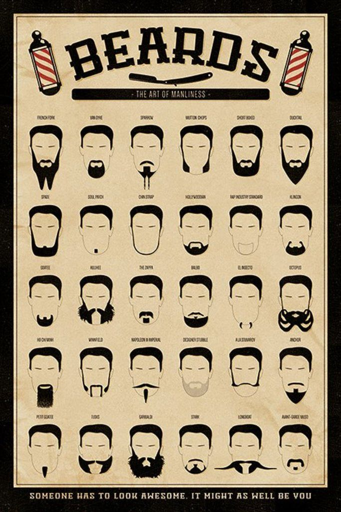 Beards - The Art of Manliness - Official Poster
