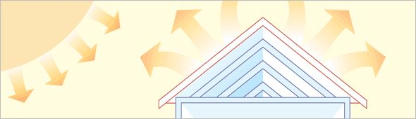 25 Best Ideas About Radiant Energy On Pinterest Online