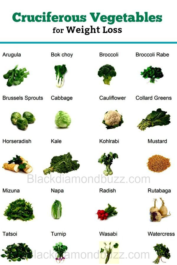 best weight loss veggies