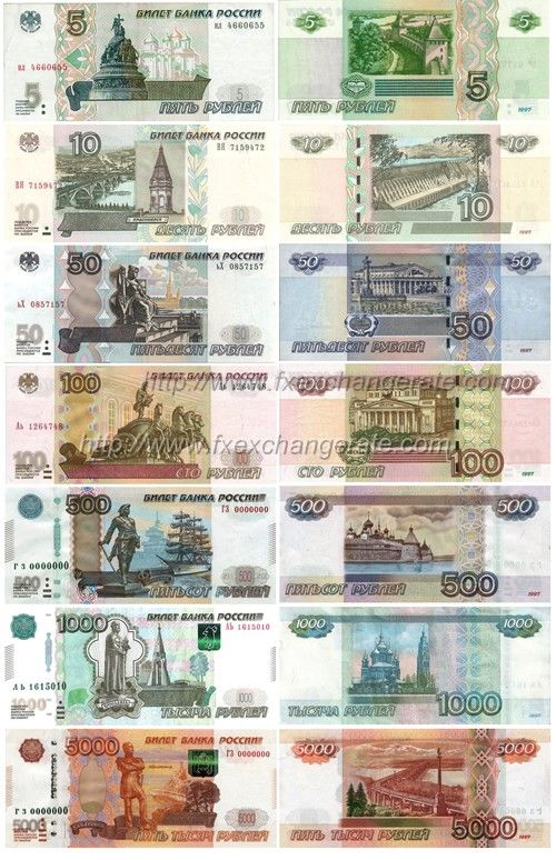 World paper bills | Paper Currency of the World - AR15.COM