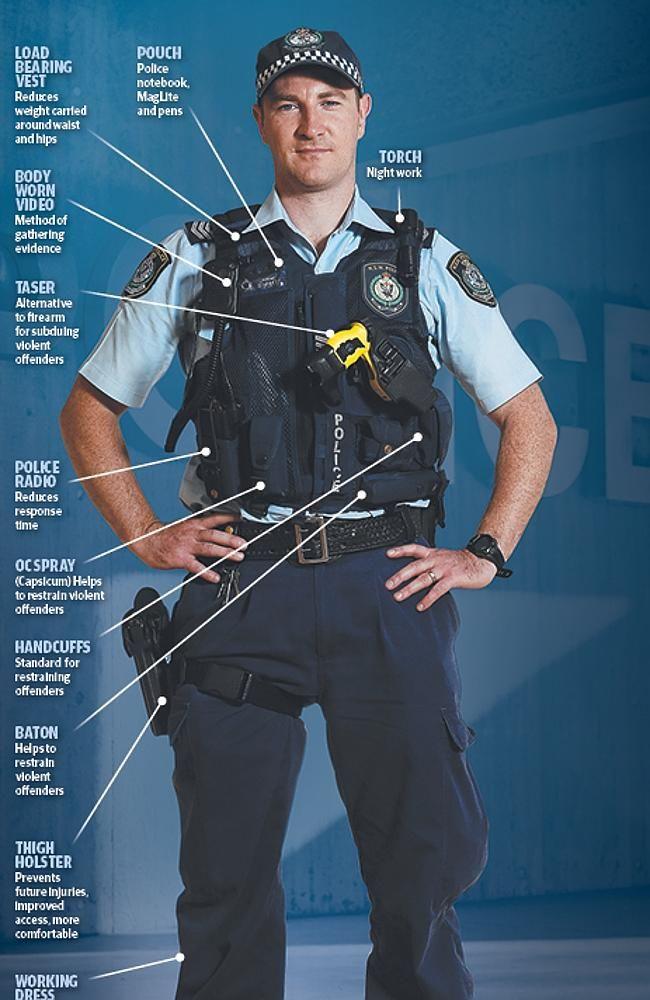 Gear Security Tactical