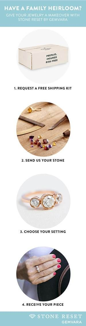 How Stone Reset works. Get started by requesting a package at www.stonereset.com or click through this pin!