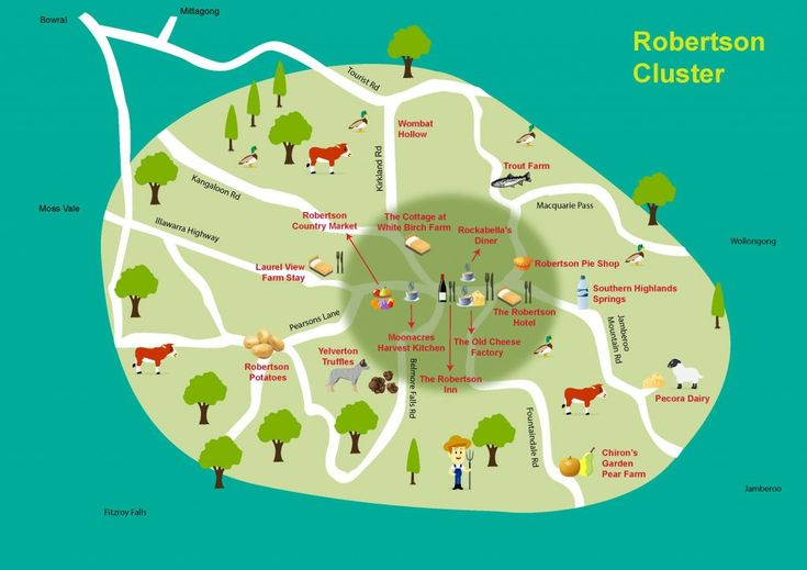 Southern Highlands NSW Food and Wine Cluster map Robertson cluster