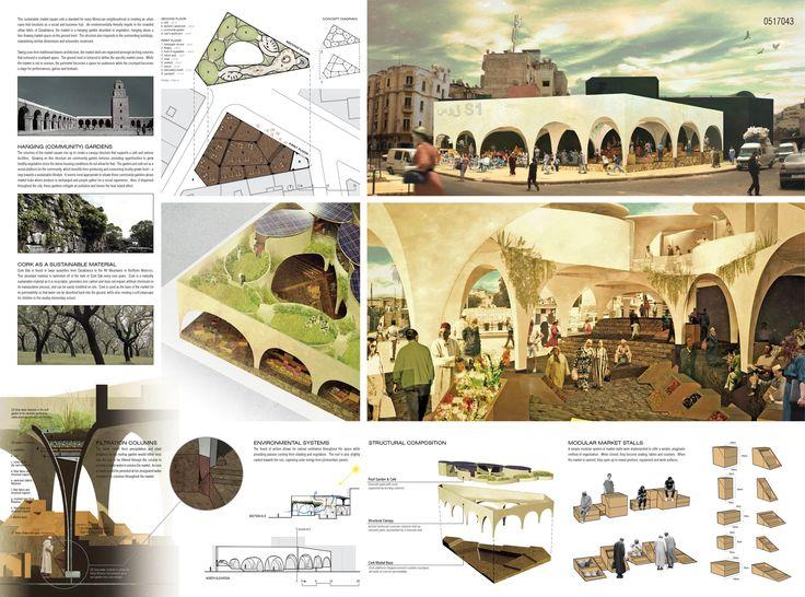 [AC-CA] International Architectural Competition - Concours dArchitecture | [CASABLANCA] Sustainable Market Square