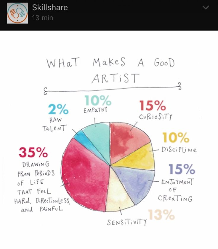 This awesome drawing and video #whatmakesagoodartist @bymariandrew just made my year! Thanks for sharing your wisdom on @skillshare ❤ #artistswelove #bymariandrew #mariandrew #skillshare
