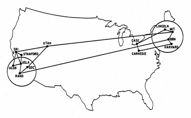 By the end of 1970, ARPANET had grown to 13 nodes, including East Coast schools like Harvard and MIT. Among the early nodes was Bolt, Beranek, and Newman (BBN), an engineering consulting company that did the engineering work required to build ARPANET. Each ARPANET site had a router known as an Interface Message Processor. These cost $82,200, or half a million dollars in today's money.