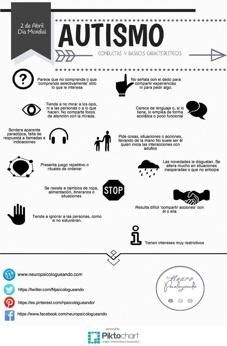 Autismo, conductas y rasgos característicos:  Les disgustan las novedades, no señala con el dedo para pedir cosas y presenta rituales o conductas repetitivas. Visita nuestro articulo y aprende mucho más del autismo http://tugimnasiacerebral.com/gimnasia-cerebral-para-niños/que-es-autismo-infantil-niños-autistas-sintomas-tratamiento #Gimnasia #Cerebral #infografia #Sintomas #Autismo