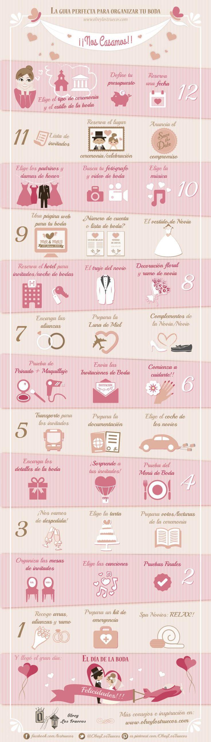 Planning boda, Guía perfecta para organizar tu boda