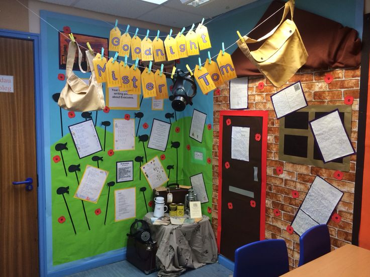 Role play area for goodnight Mr Tom. This was for exploring the book and to display the work the children had produced about evacuees .