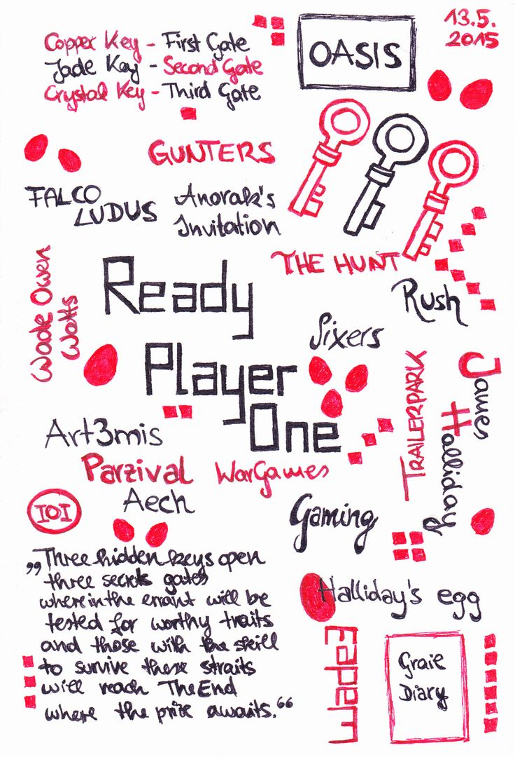 Ready Player One On Pinterest