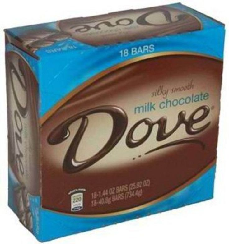 Dove can be a representation of Aphrodite, dove chocolate relates to her because it's commercialized as romantic and gestures love. creating a connection between Dove chocolate and Aphrodite
