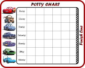 Free Potty Charts | Blue Dinosaurs