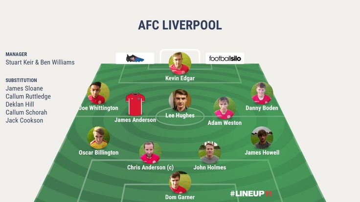 1874 Northwich 4-1 AFC Liverpool