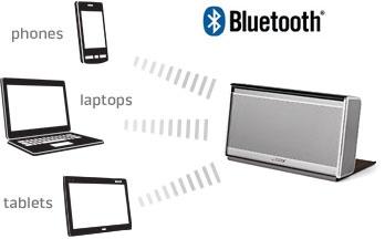 SoundLink Wireless Mobile Speaker - Bluetooth Speakers - Bose