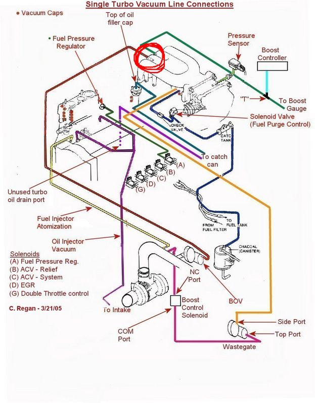 2002 subaru wrx vacuum diagram 2002 image wiring click the image to open in full size fd3s rx7 93 on 2002 subaru wrx