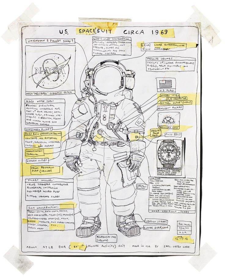 map of neil armstrong where he explored - photo #18