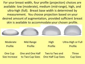 157 best Good work images on Pinterest | Rhinoplasty ... C Cup Breast Vs D Cup Breast