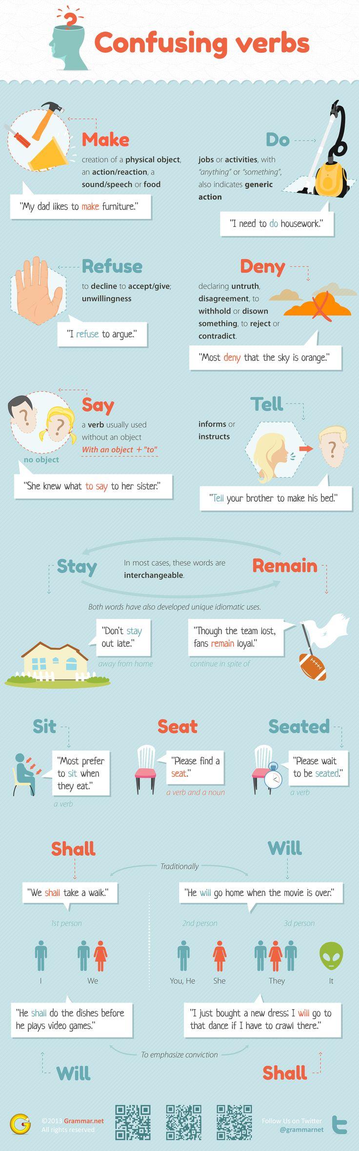 Te is kevered őket? Ne tedd:) - Ingyenes online angol tanulás, Ingyen Angol nyelvtanulás