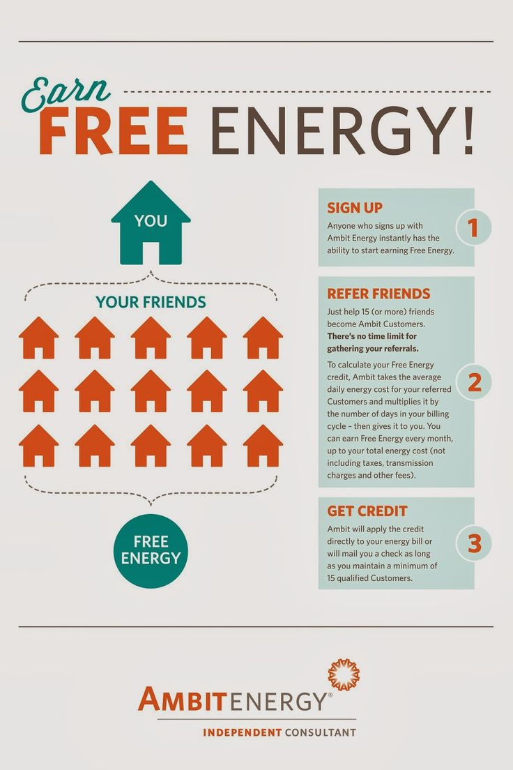 Save Money With Ambit Energy Free Energy In Even More