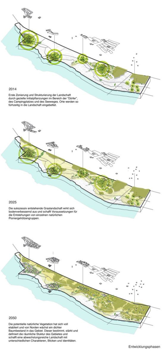Nordufer Zwenkauer See Design Competition | Leipzig Germany | labor4plus