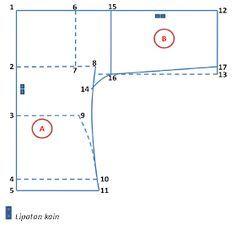 POLA BAJU 1-2: Keliling dada ÷ 4 1-3: Ukuran baju ke pinggang belakang 3-4: 8 ½ inci 1-5: Labuh baju 1-6: Bahu ÷ 2 2-8: Keliling dada ...