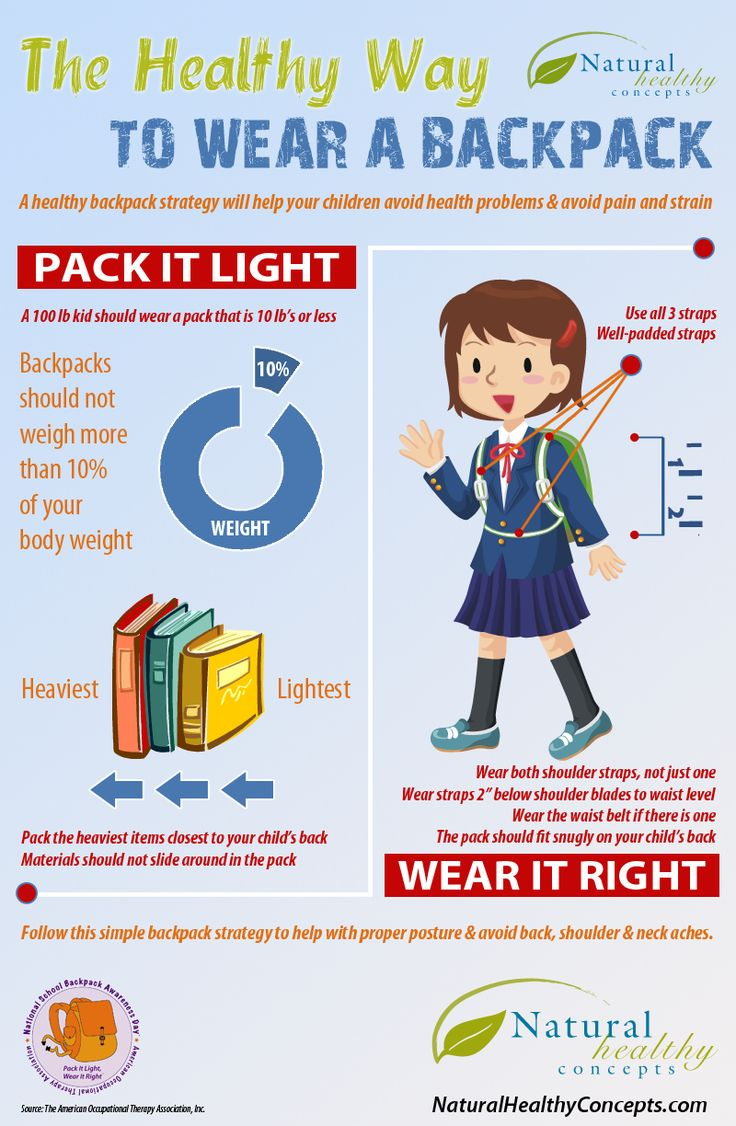 Here's an infographic on the Healthy Way to Wear A Backpack for school! Whether you have kids, your a college student or even know any young children who are in school- give them these simple steps to help them avoid health problems and pain/strain!