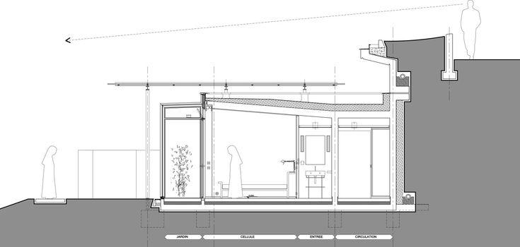 Renzo Piano - Ronchamp Addition