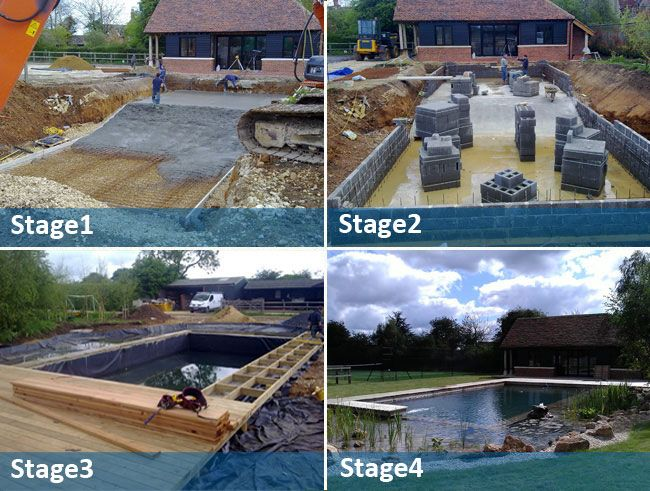 Natural pools eco friendly natural swimming pool construction our natural for the home Natural swimming pool builders