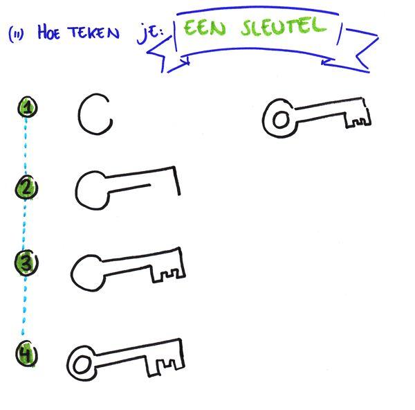 Hoe teken je.... een (goed genoeg) sleutel #betekenen www.debetekenaar.nl