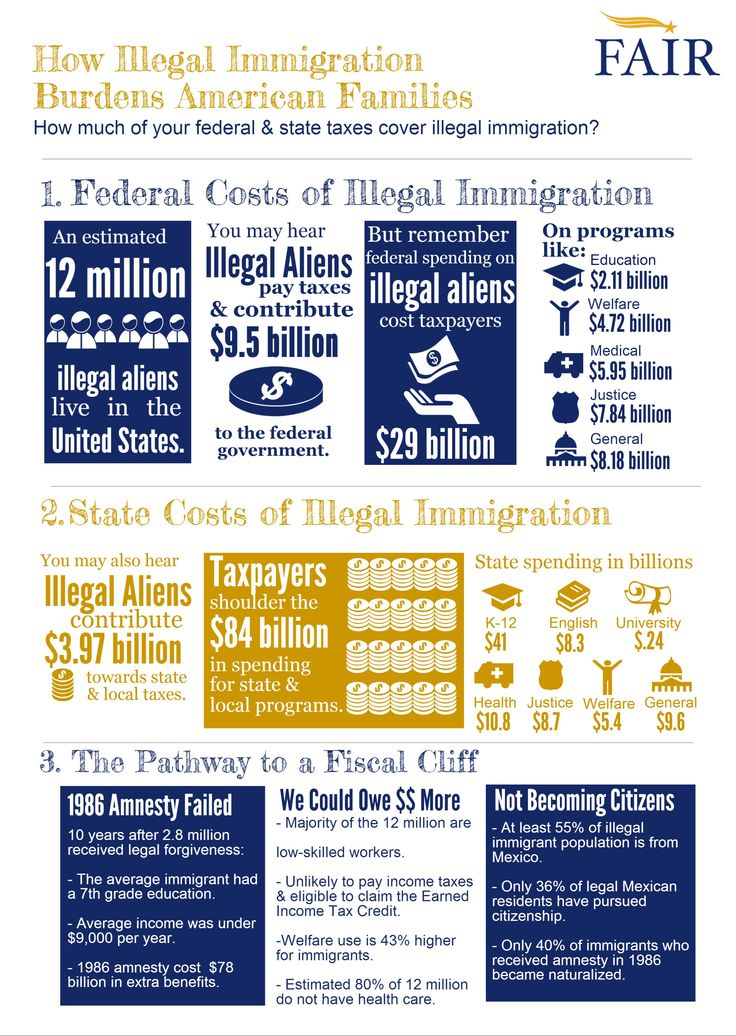 should illegal immigrants be allowed to What americans want to do about illegal illegal immigration has say undocumented immigrants currently living in the us should be allowed to stay in.