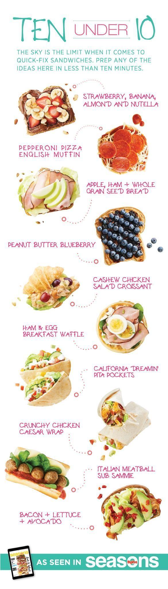 10 quick-fix sandwich ideas
