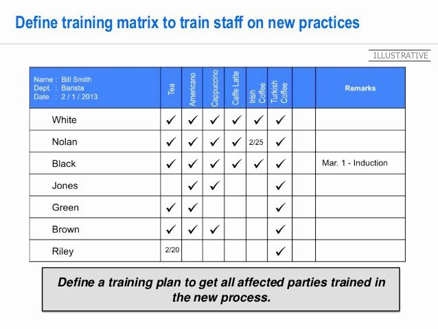 Employee Training Plan Template from i.pinimg.com