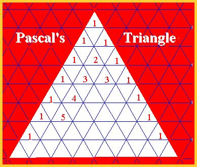Cynthia Lanius' Fractals Unit: Sierpinski Meets Pascal