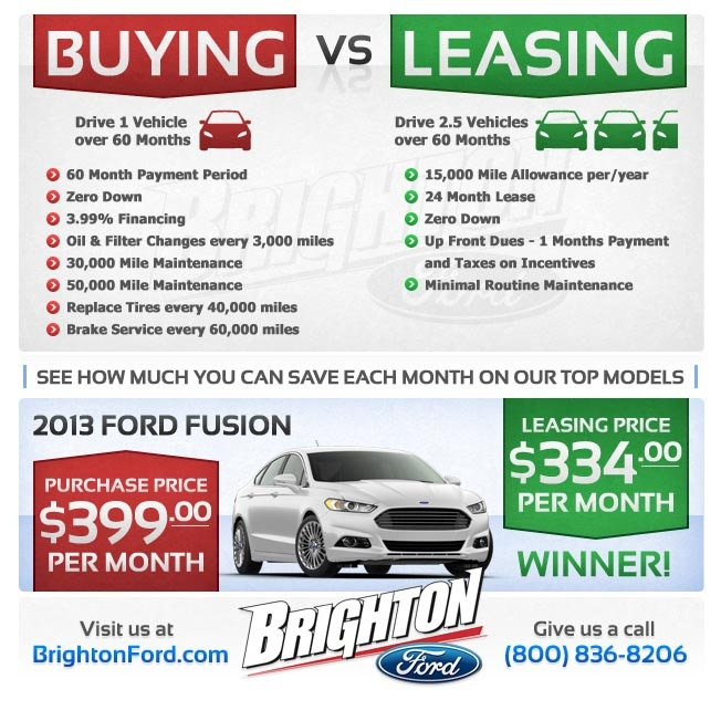 #Buying vs. #Leasing - 2013 #Ford #Fusion explained by #BrightonFord