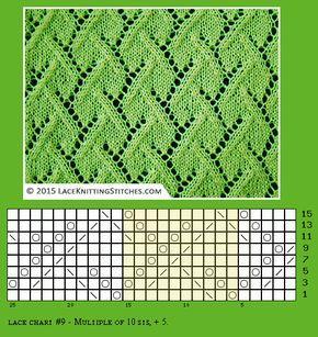 LACE KNITTING. free chart 9