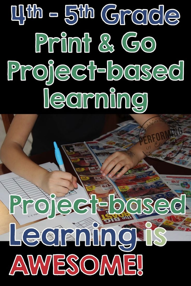 PBL is difficult to plan! Check out these pre-made Math PBLs for 4th and 5th grade. They include connections to the other subject areas and are super high-interest! #PBL